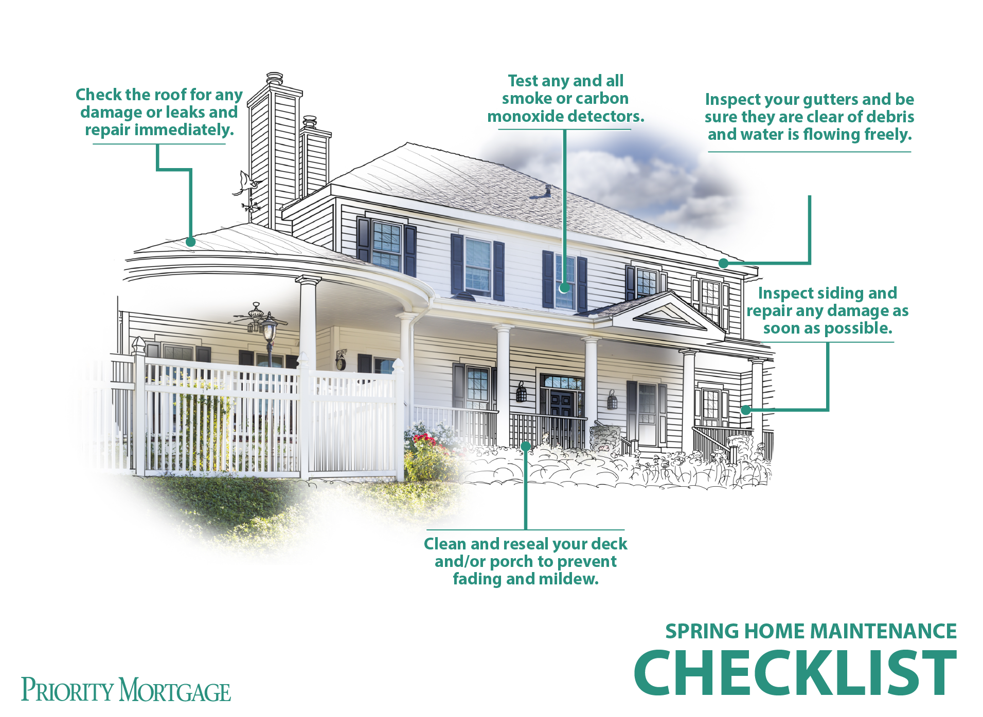 The spring home maintenance checklist priority mortgage corp for Homeowner s checklist for building a house