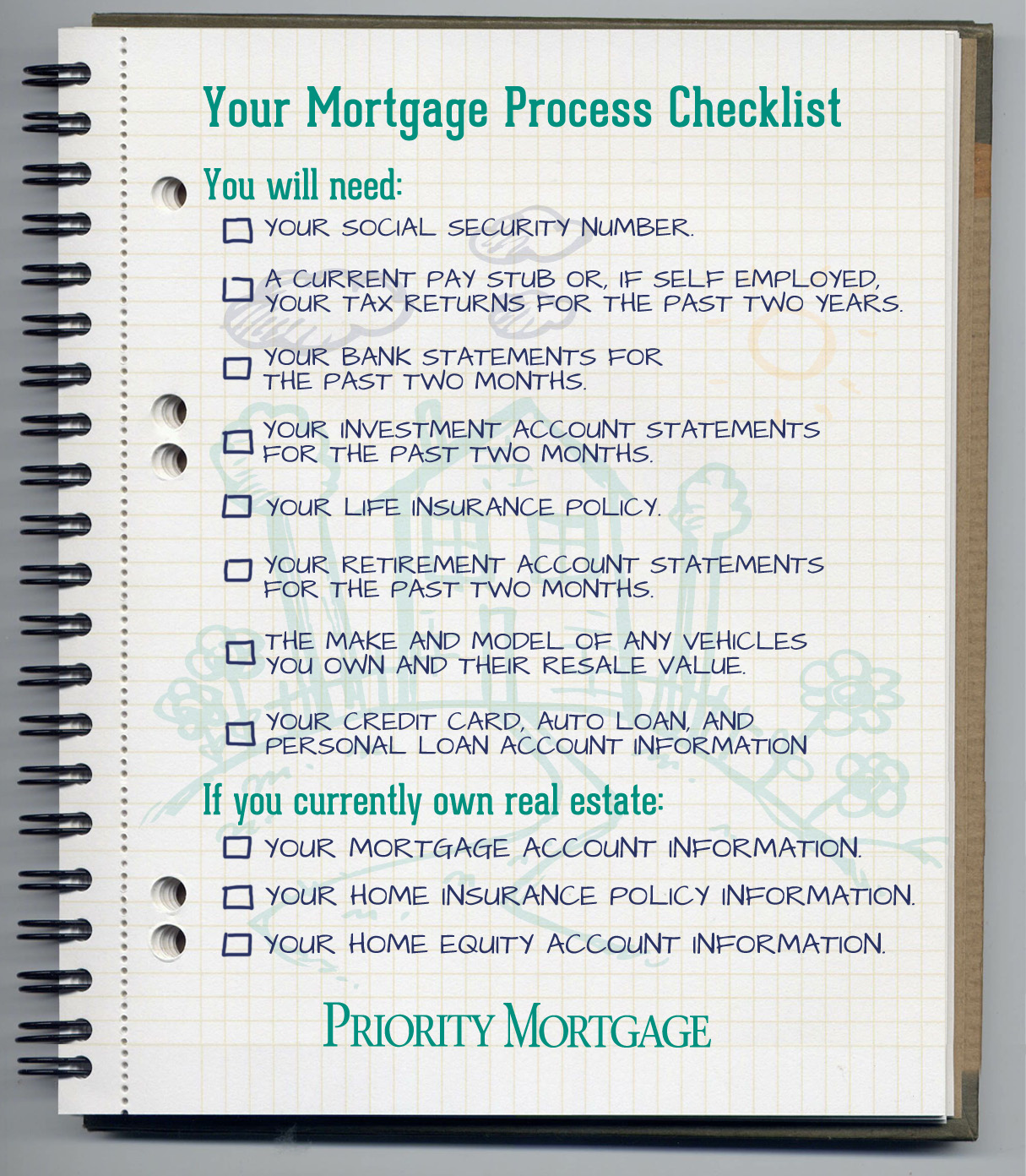 What you need for a mortgage 84