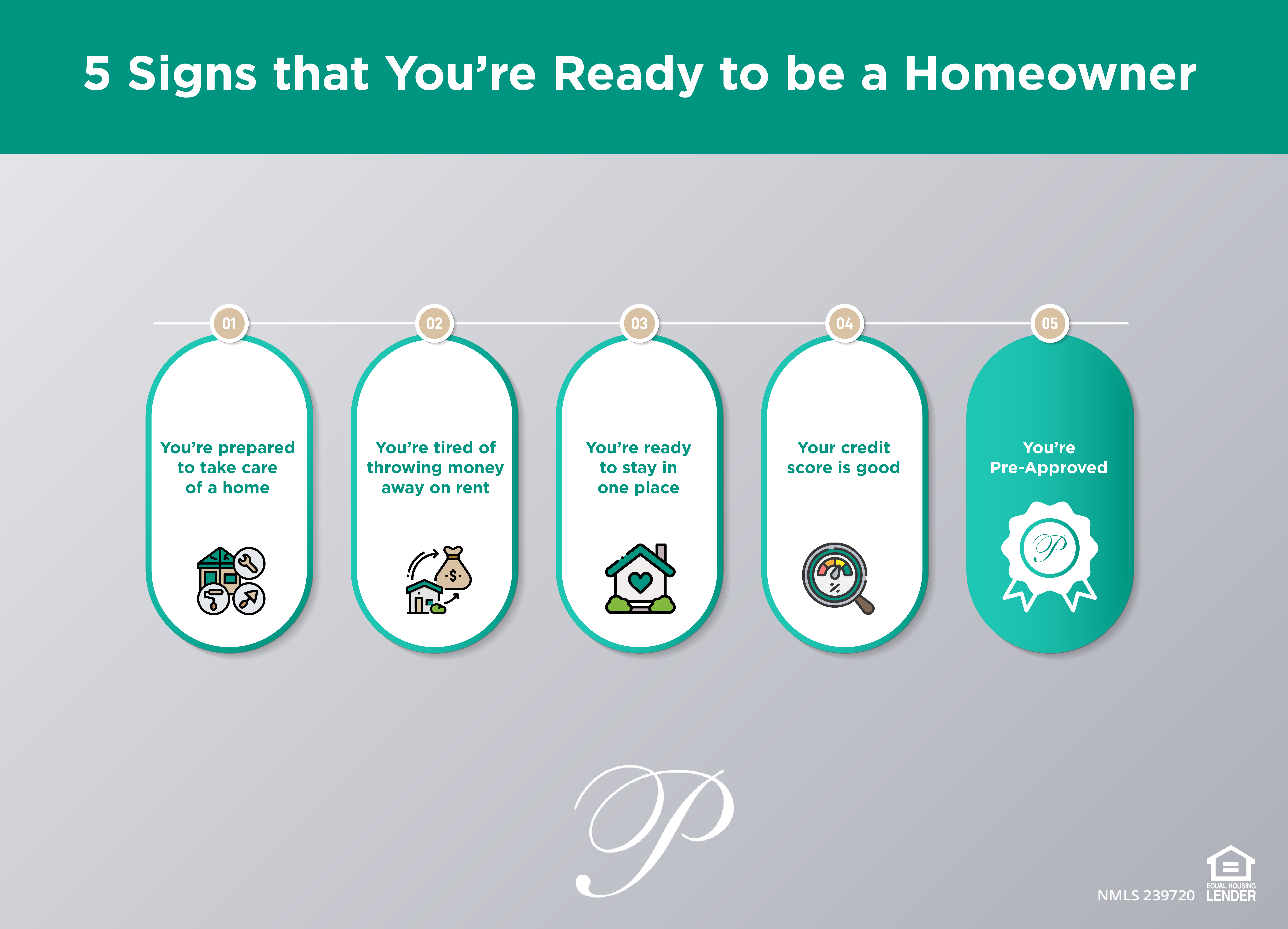5 Signs You're Ready to be a Homeowner infographic.
