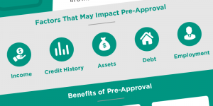 Pre-Approval Infographic